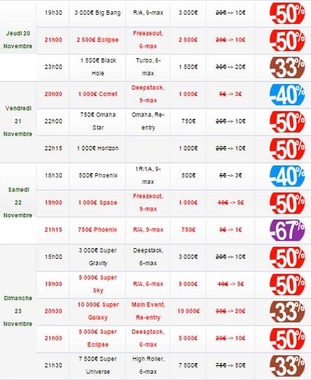28 tournois soldés sur Unibet poker