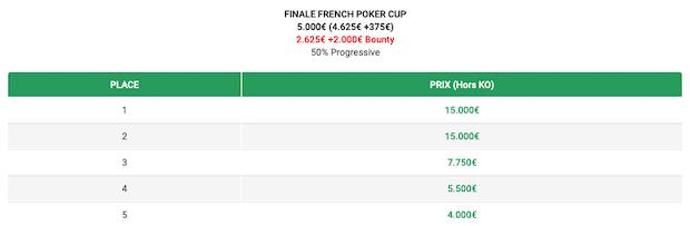 Récompense de la finale de la French Poker Cup sur Unibet