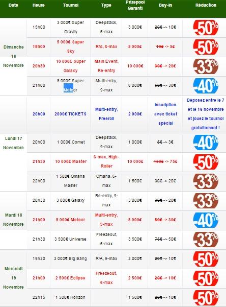 28 tournois à prix réduits sur Unibet poker