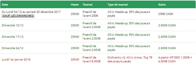 Les freerolls du Calendrier de l'Avent avec Unibet Poker